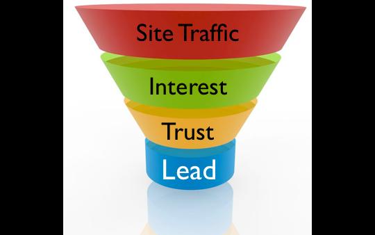 website traffic vs leads
