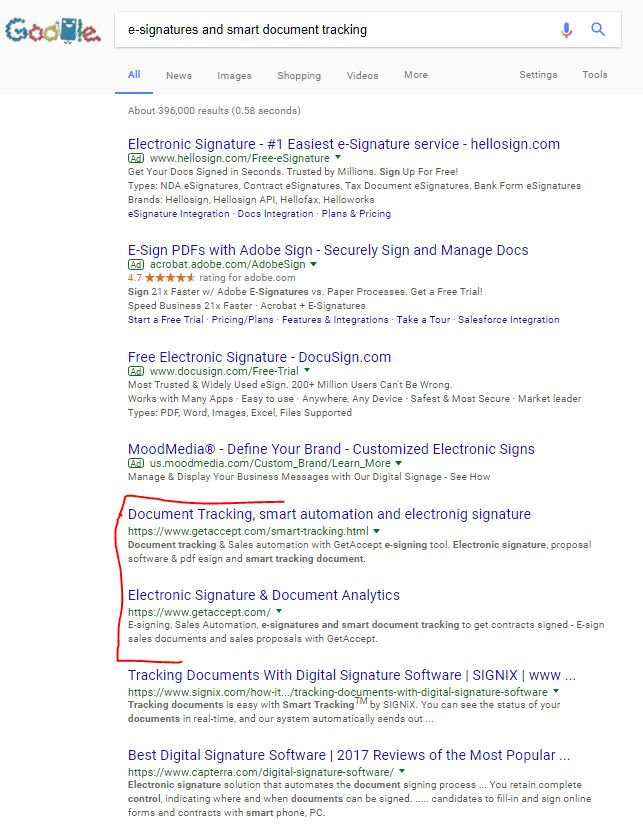 We focused on building high quality links with with PR 30-70 with selected targeted keywords.