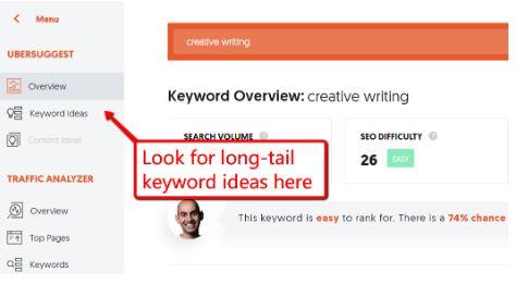 long tail keywords.JPG