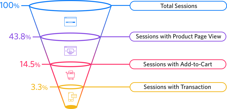 ecommerce-funnel-optimization.png