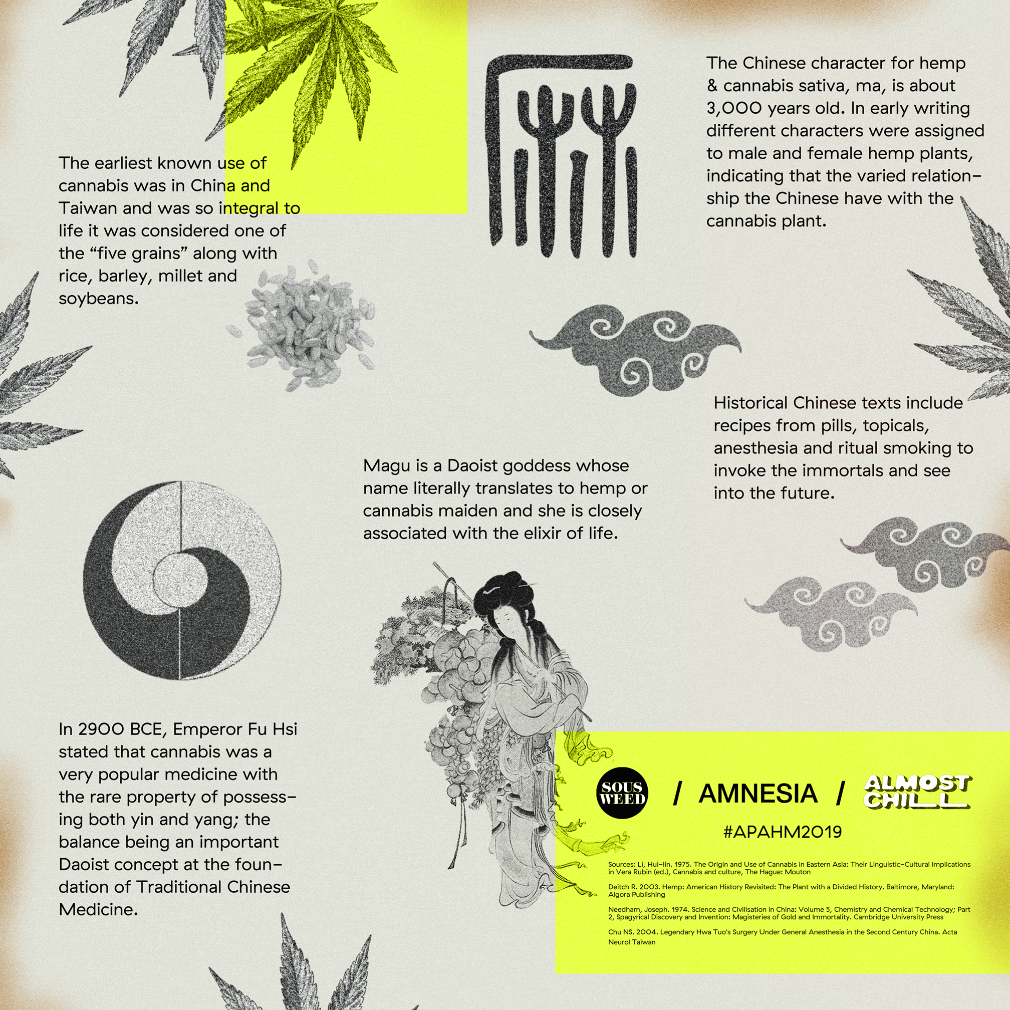The Importance of Hemp and Cannabis in Ancient China — Sous Weed
