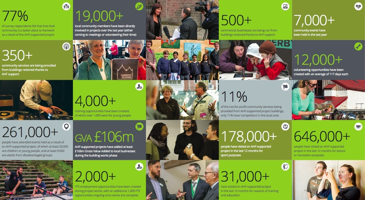 Click here to download the 2016 Impact Summary Card [6Mb, PDF]