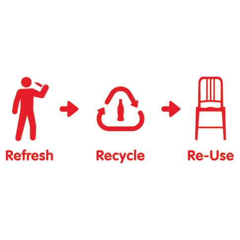 refresh-recycle-re-use.jpg