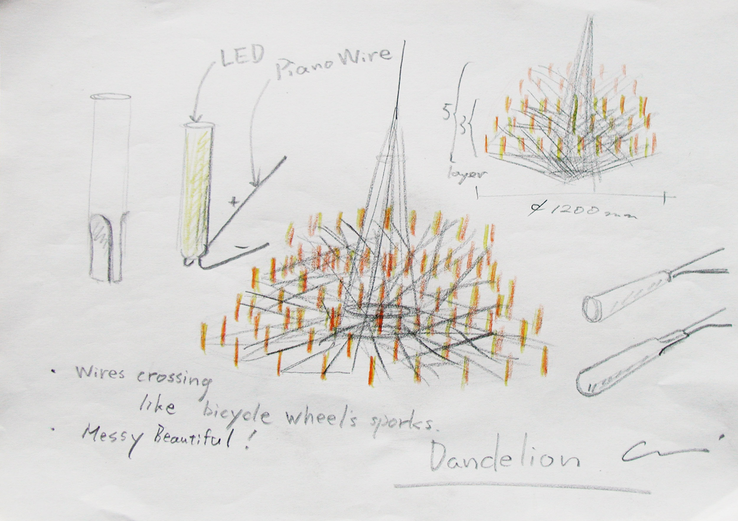 An early sketch of the Coppélia Chandelier designed by Arihiro Miyake and manufacturered by Moooi, showing an intricate 'bloom' of carefully detailed LEDs.