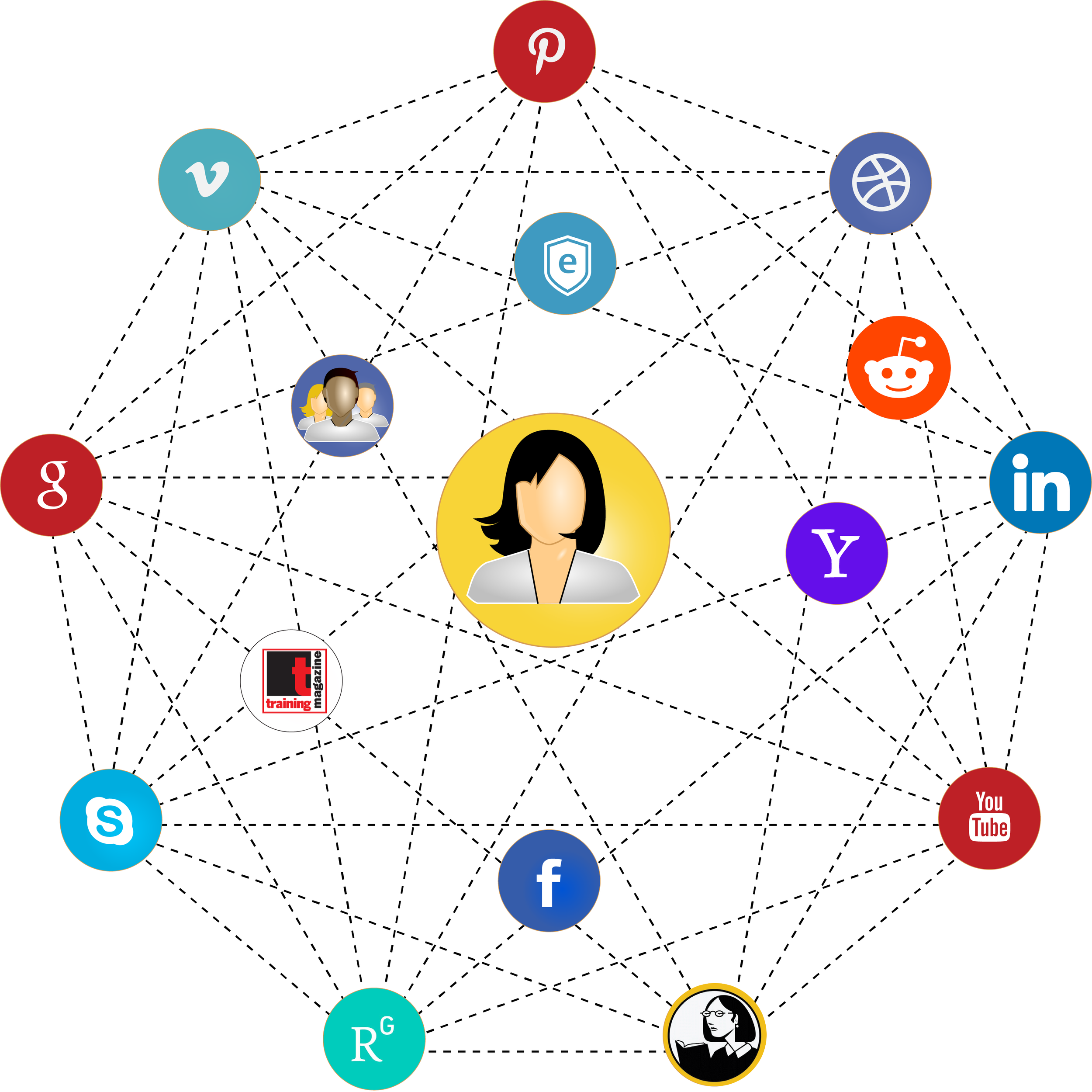 Figure 1: Deanna Ooley's current Personal Learning Network