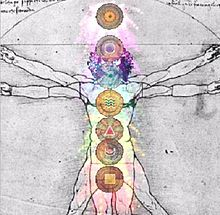 Chakras are the energy centers in the astral body