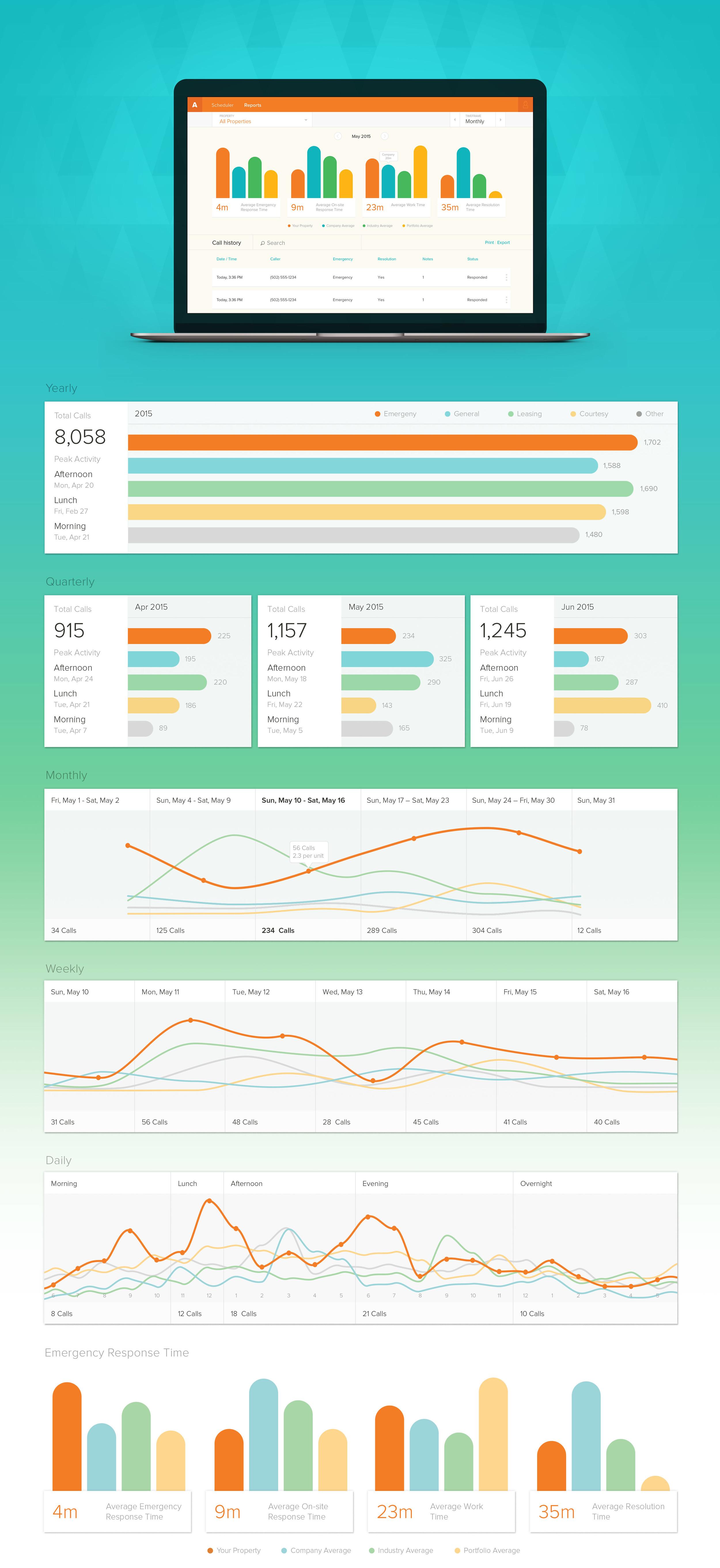 AA-Macbook-Charts.jpg