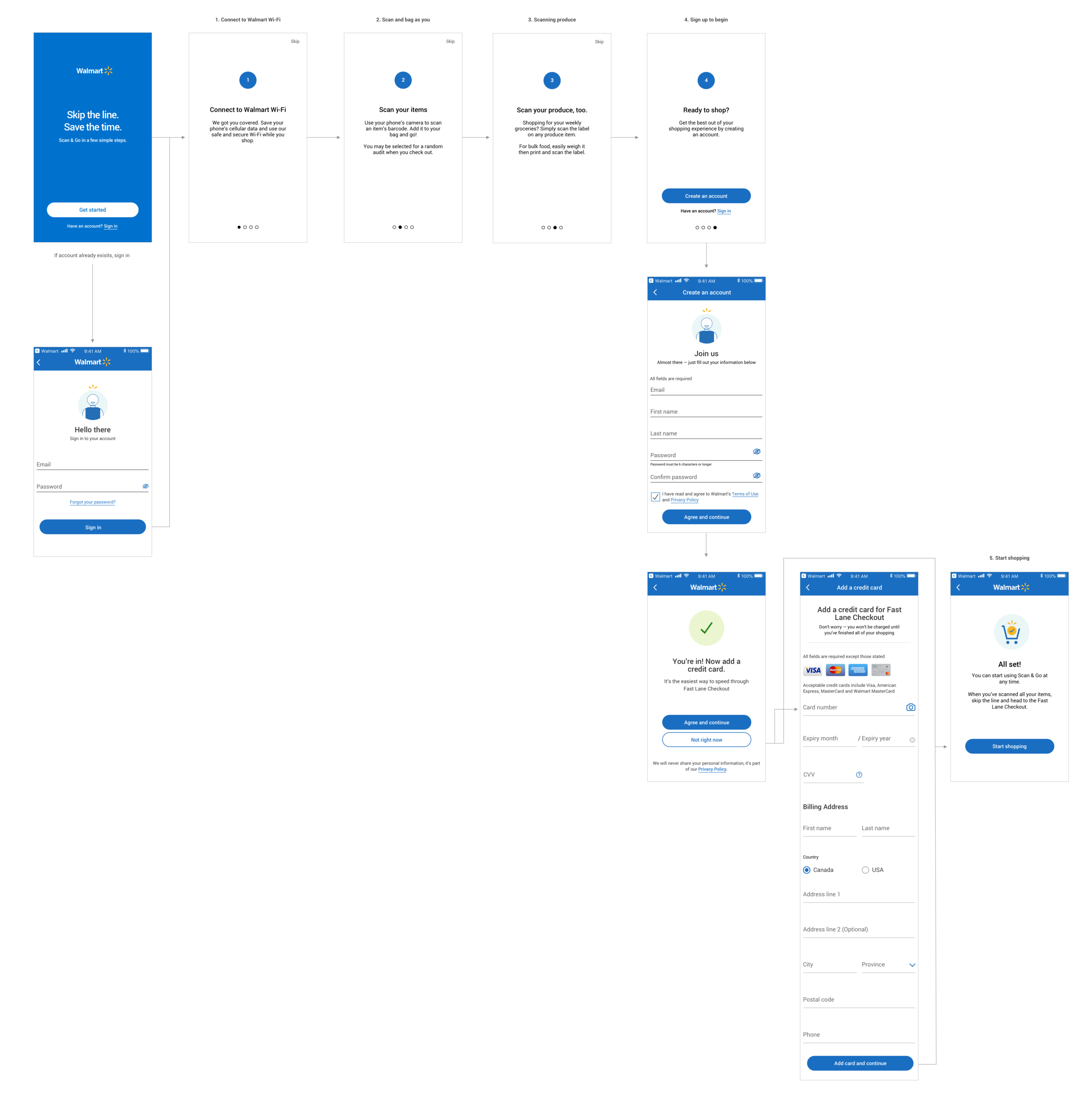 On-Boarding-UX.png