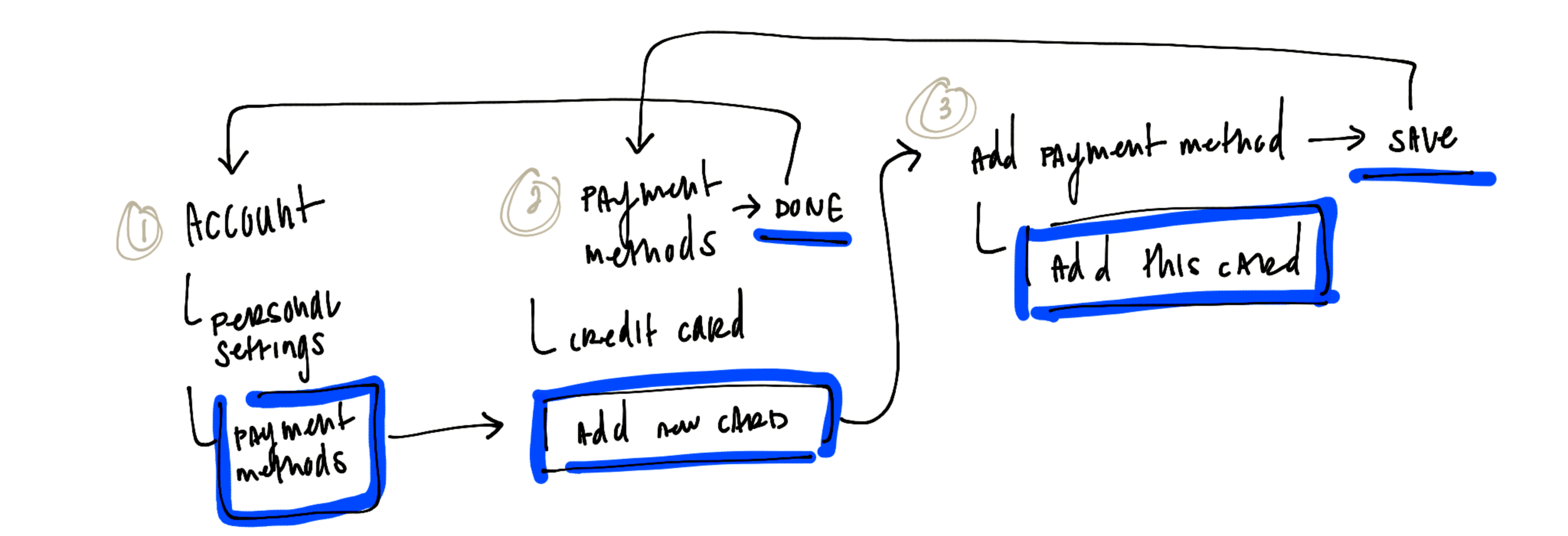 uxflow-2.png