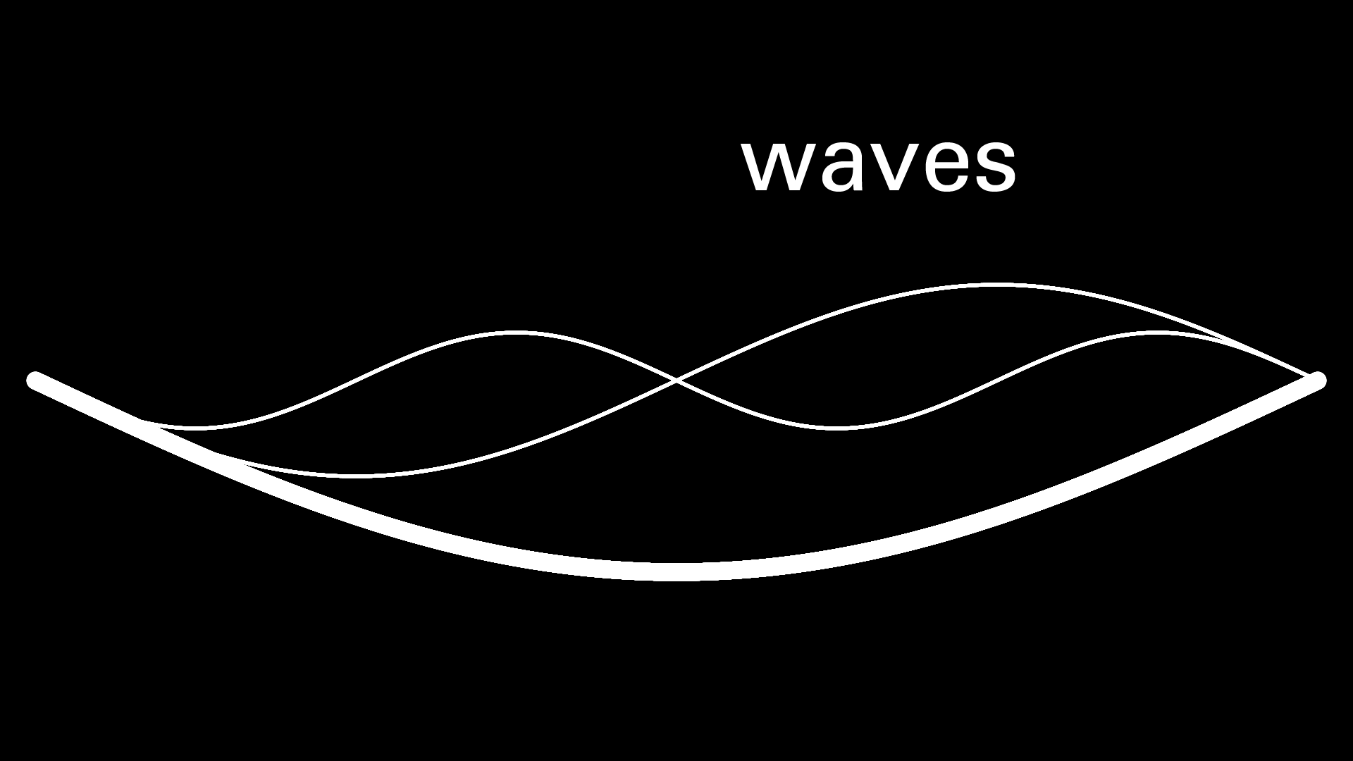 Waves title page.png