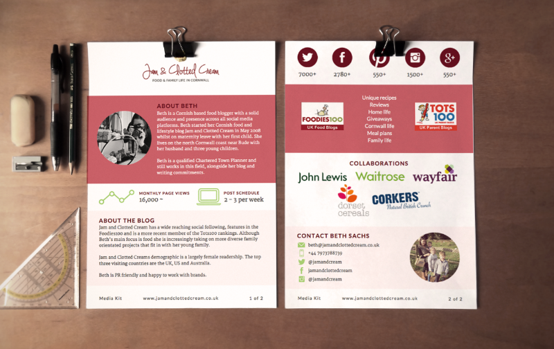 An example of a Media Kit I created for Jam & Clotted Cream