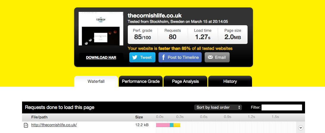 Find the load speed of your website using Pingdom
