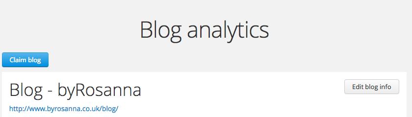 Claim blog on Bloglovin