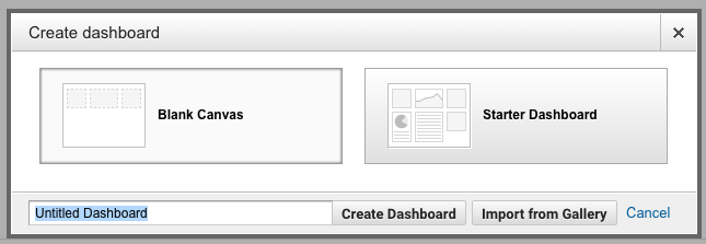 Dashboards in Google Analytics