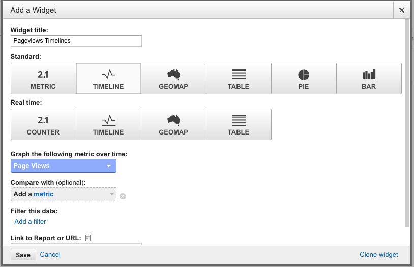 Pageviews timeline widget