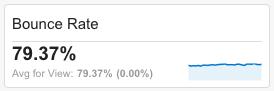 Bounce rate widget
