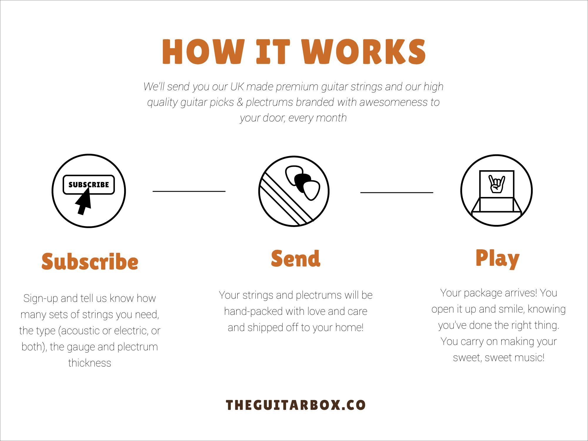The Guitar Box Co