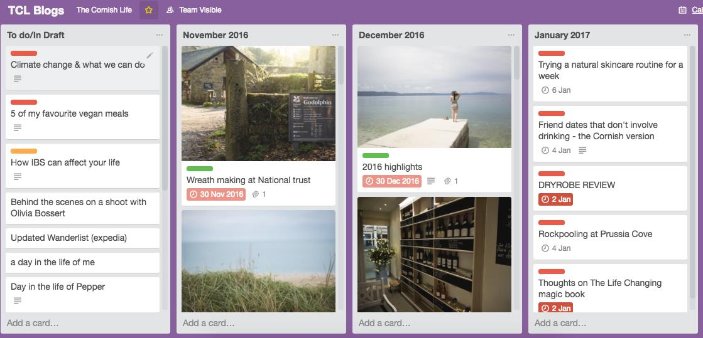 Trello blog planning