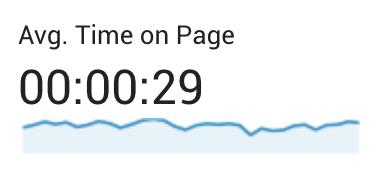 Average time