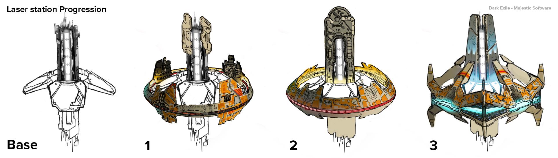 laser stations progression.jpg