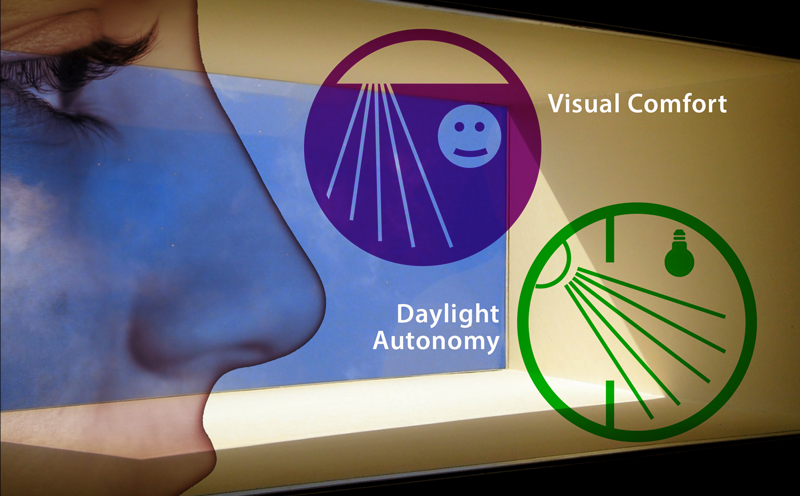 Visual Comfort and Daylight Autonomy are two important MEasures of Building Performance and DEsign
