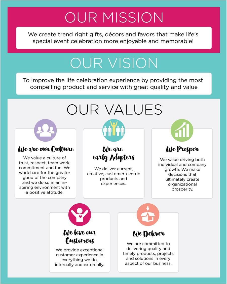Mission and vision and values.jpg