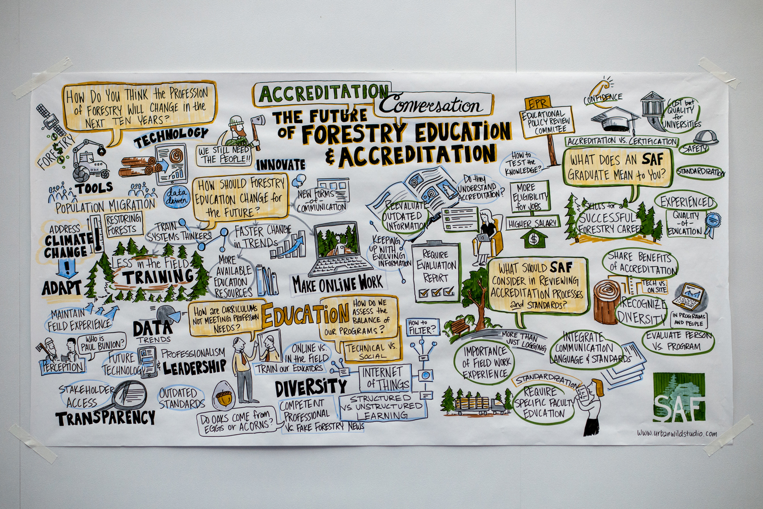 Wasim Muklashy Photography_-SAM_3516_Society of American Foresters National Convention_236.jpg