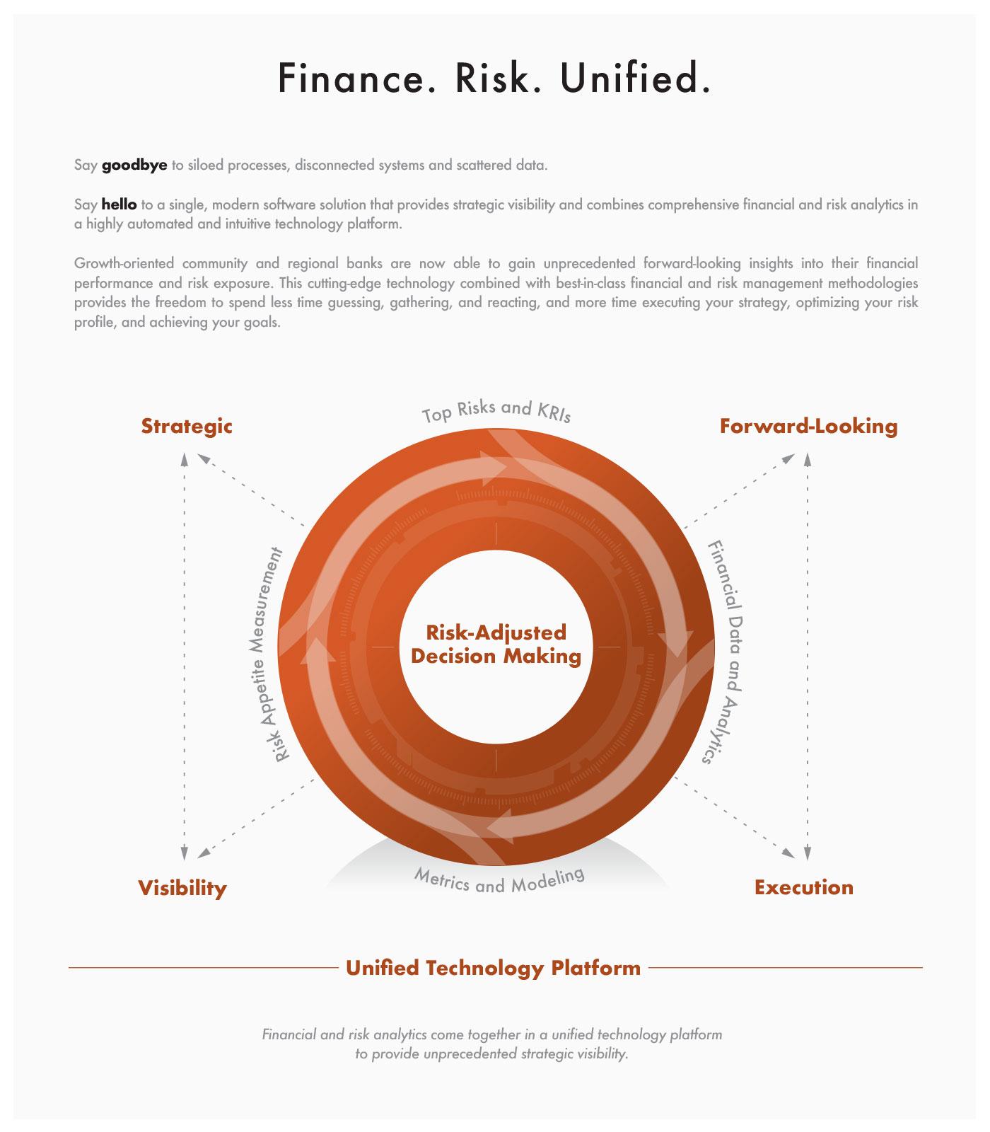 Finance Risk Unified.jpg