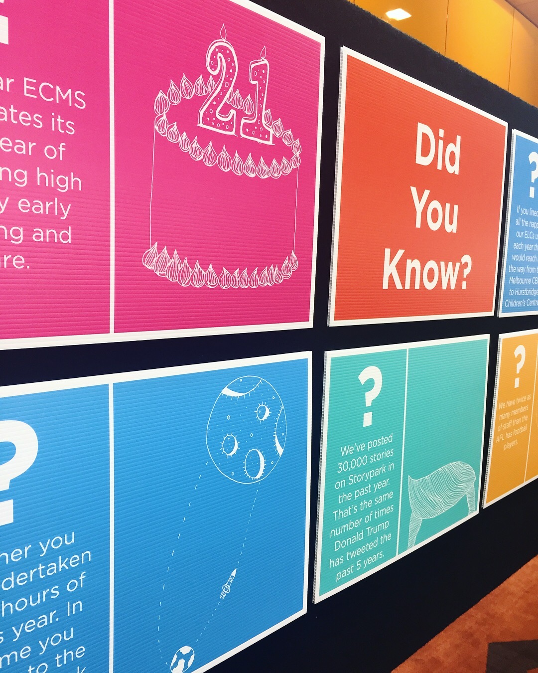 Statistic posters for ECMS' Beyond Tomorrow Conference
