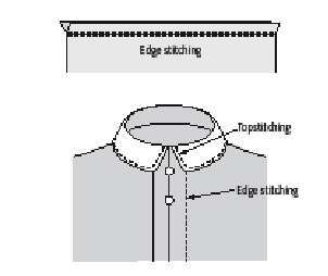 how to edge-stitch