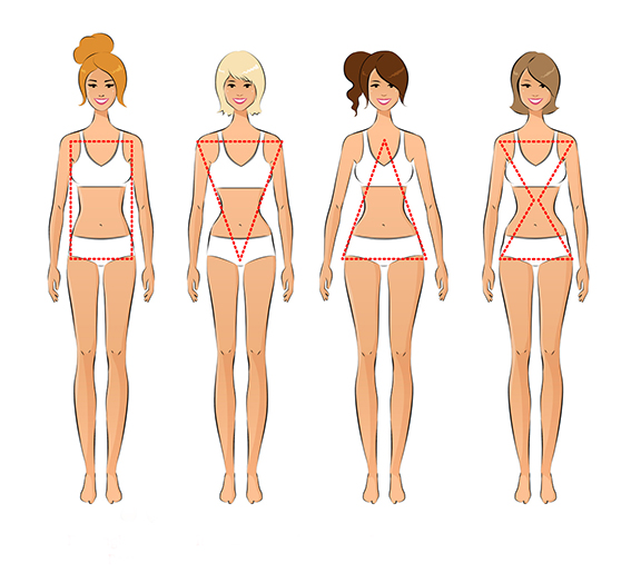 How to sew and dress for your body shape