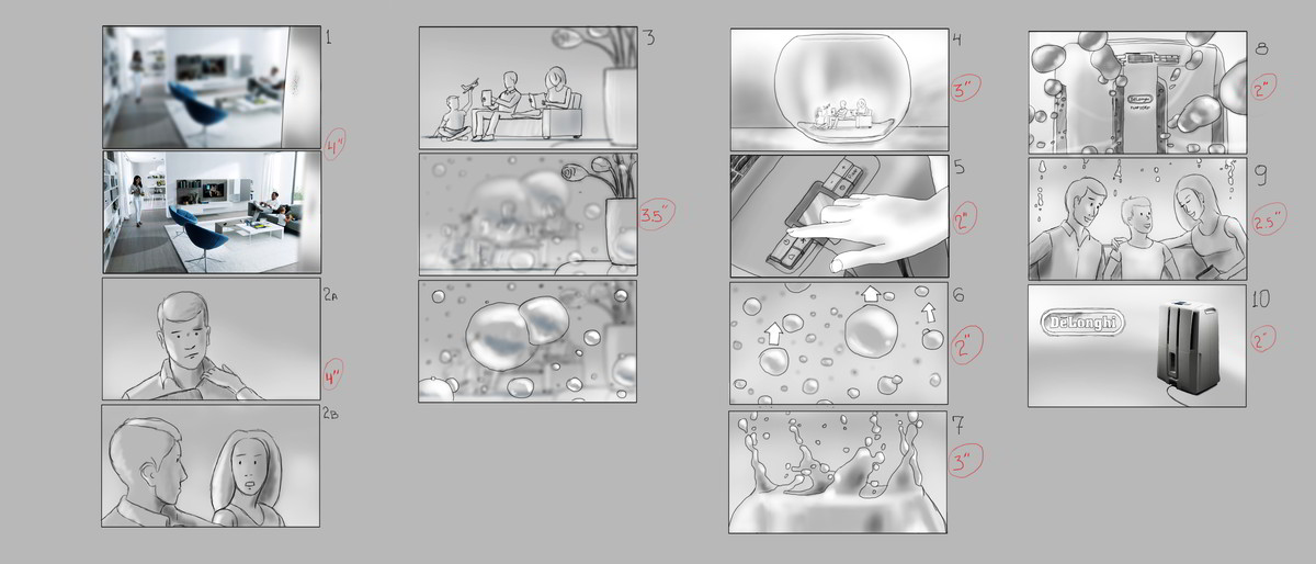 Final Production Storyboard