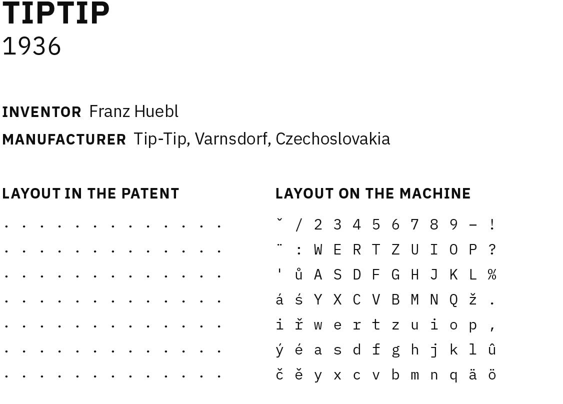 Tiptip1.png