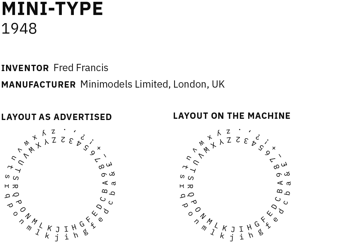Minitype1.png