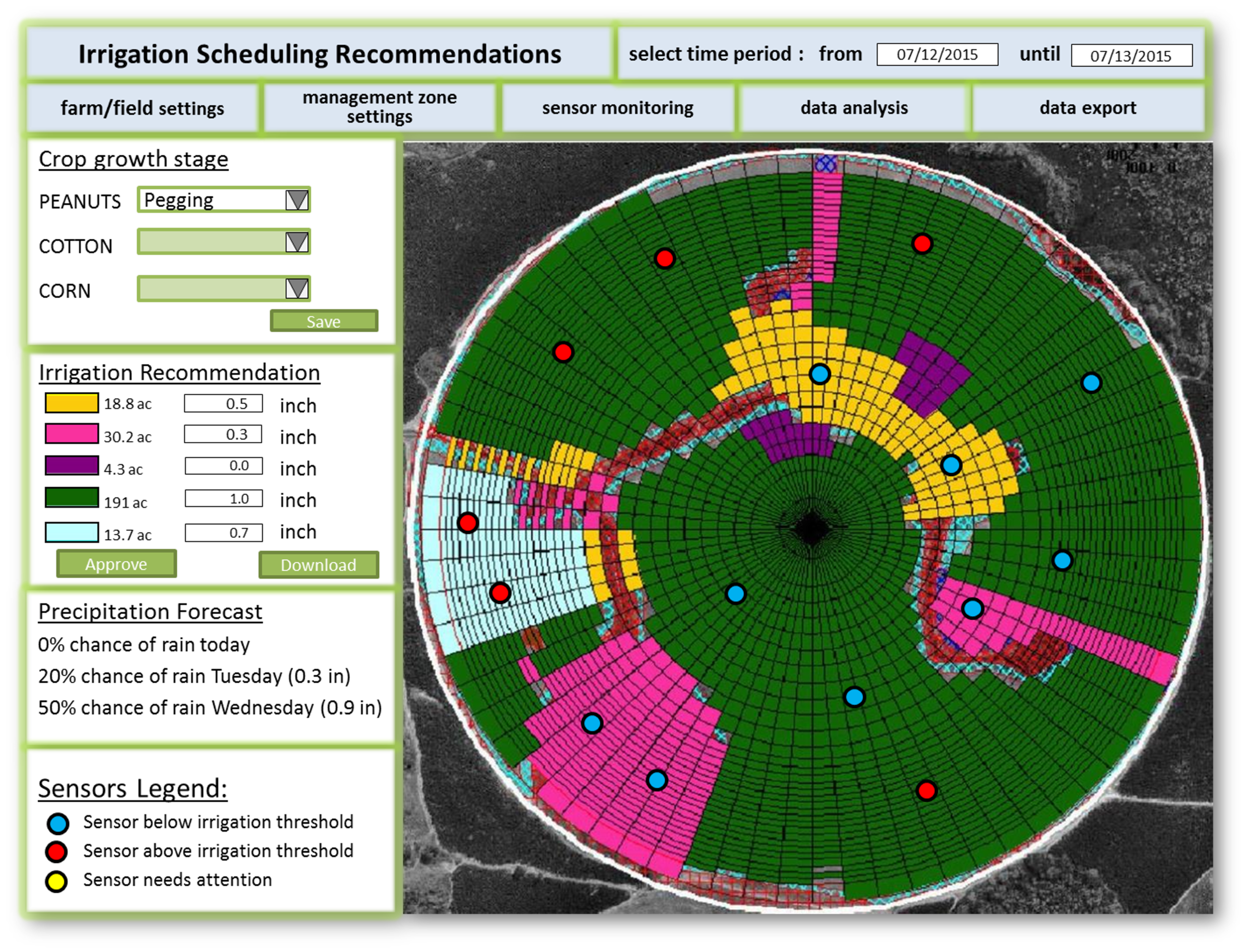 "An example of how dynamic VRI could appear on a ""dashboard"" for farmers to schedule  when ,  where , and  how much  to irrigate."