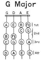 Screenshot-2017-11-5 b3c9c739174d124e1bfdd1694c83d500--violin-fingering-chart-violin-music-sheets jpg (JPEG Image, 472 × 43[...](1).png