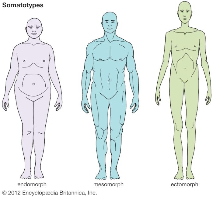 Image via Encyclopaedia Britannica.