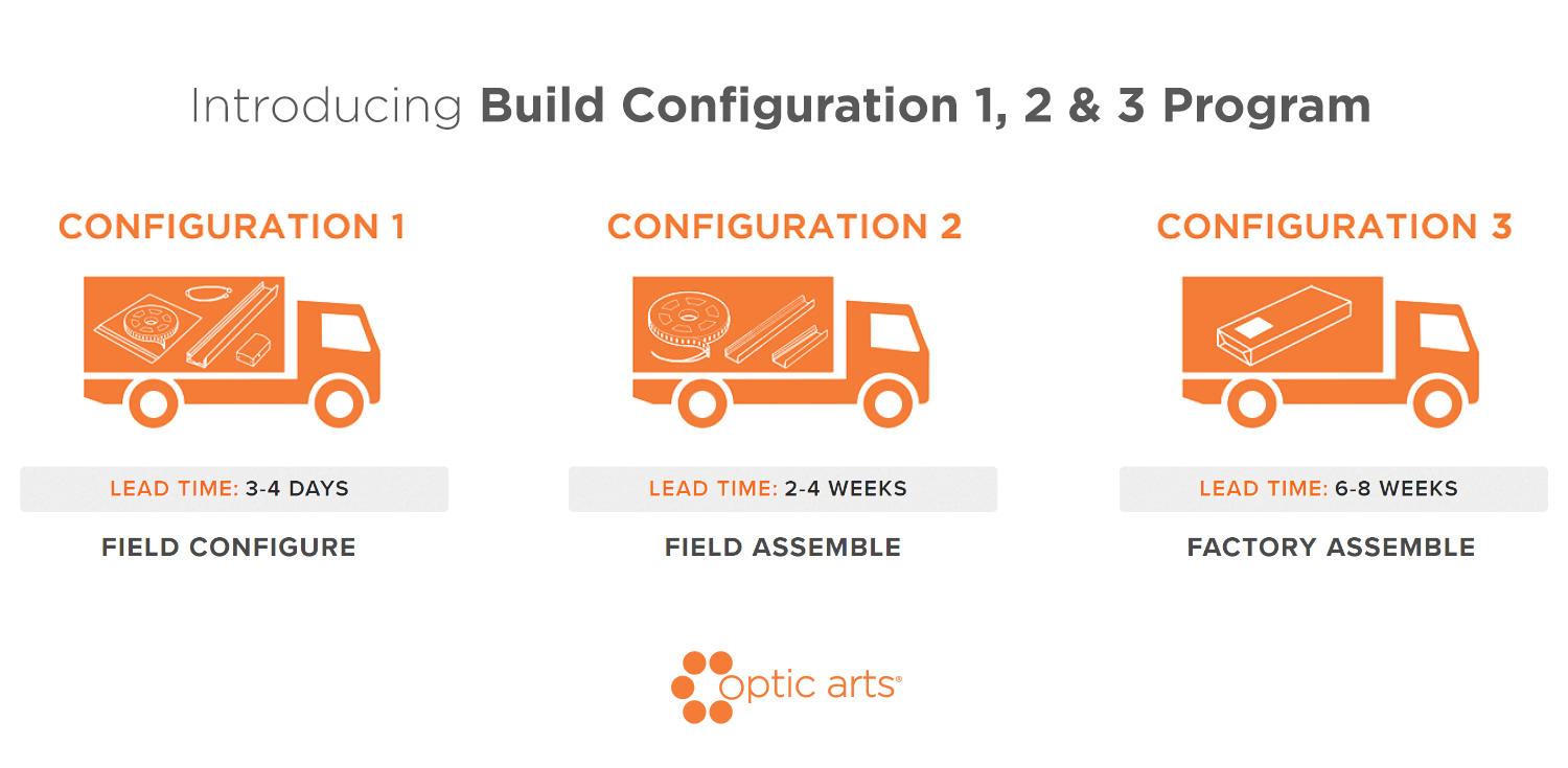 Build+Configurations+Banner+new.jpg