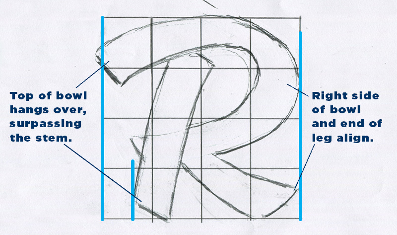 I noticed that in the reference, the top of the bowl extended far to the left; sticking out further than the vertical stem. So, I started drawing that relationship, and then noticed that the right side of the bowl and the leg aligned on the right side.      TIP:    Draw on top of your grid with sheets of tracing paper so you will have a fresh grid to work with on your next iteration.
