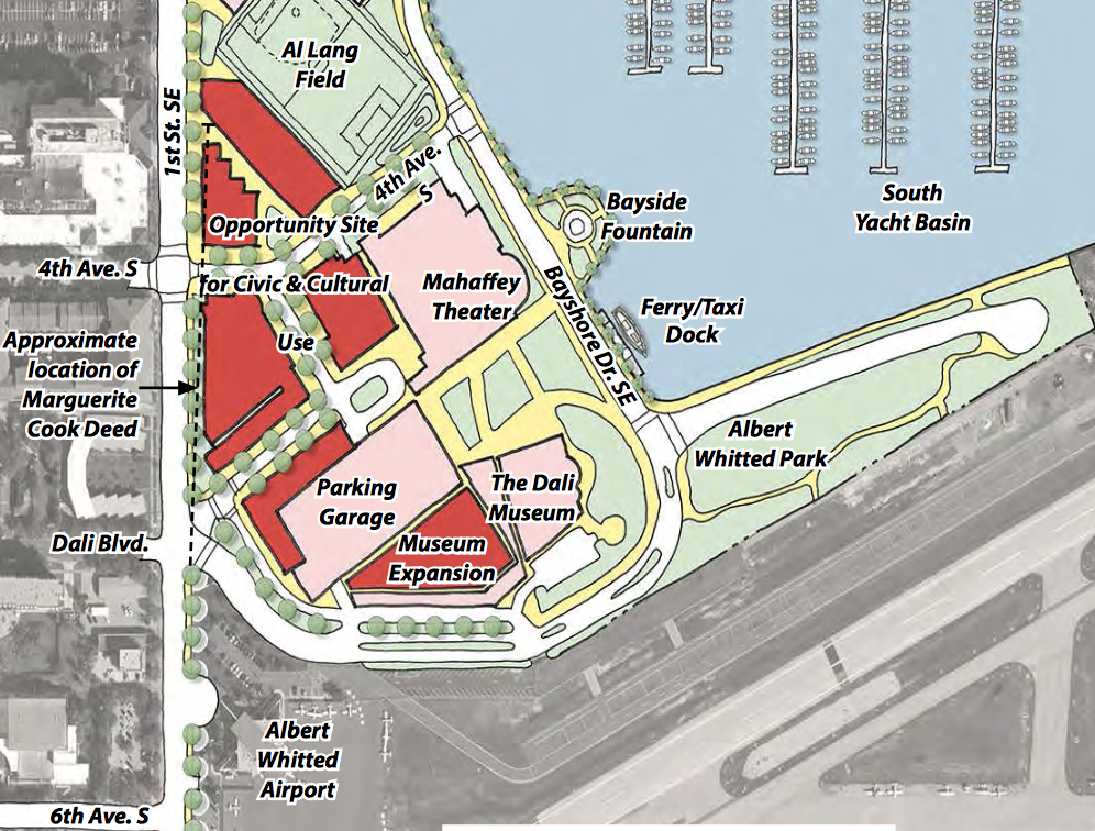 The museum expansion would be consistent with the suggested land use for the site as presented in the Downtown Waterfront Master Plan, which was adopted back in 2015.