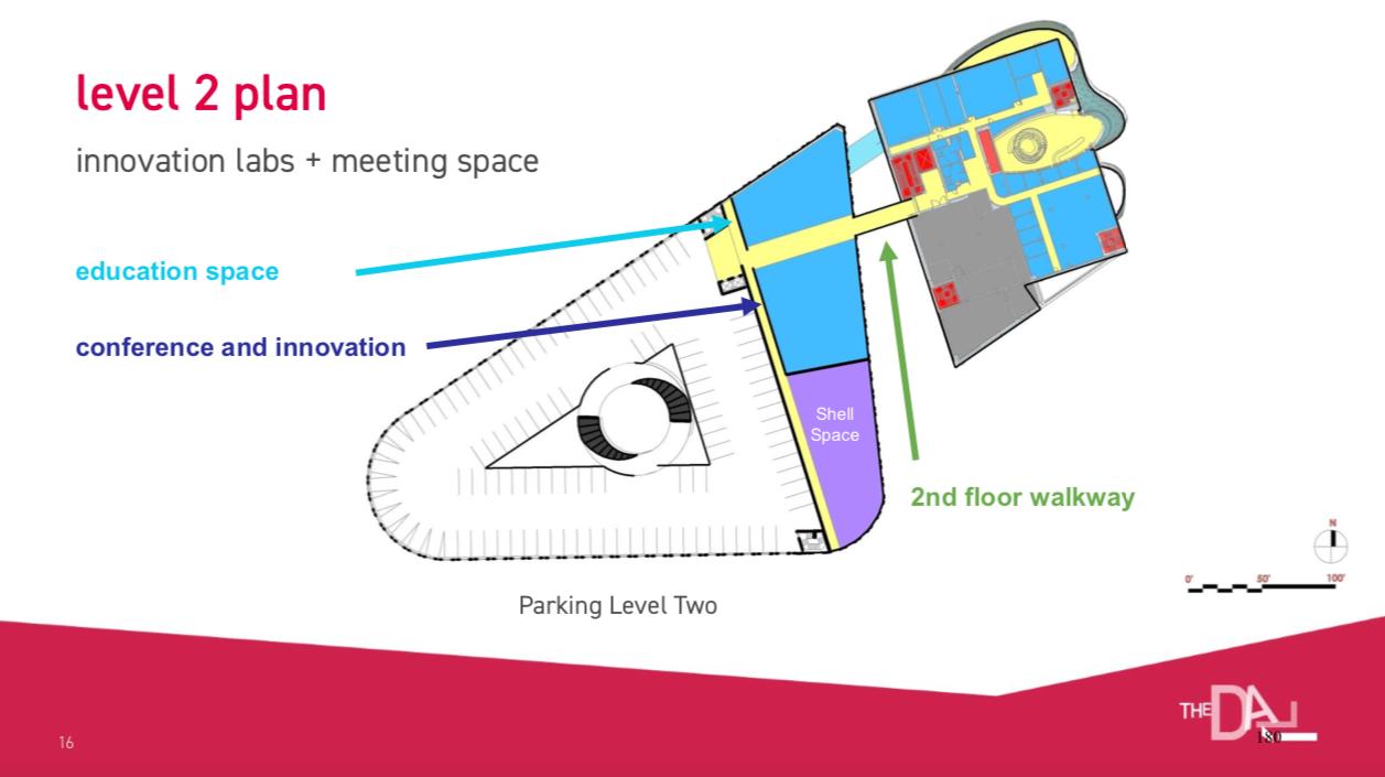 Site Plan - Level 2