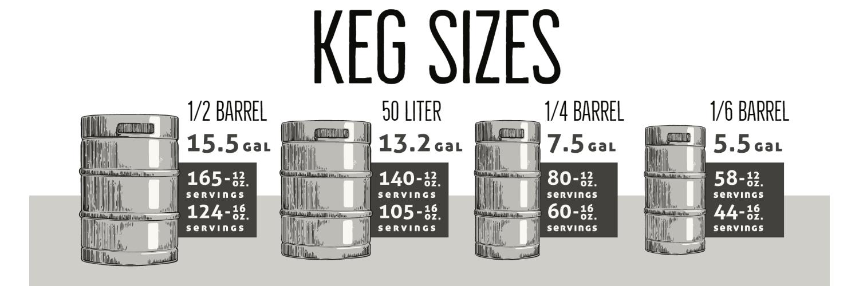Keg Sizes.jpg