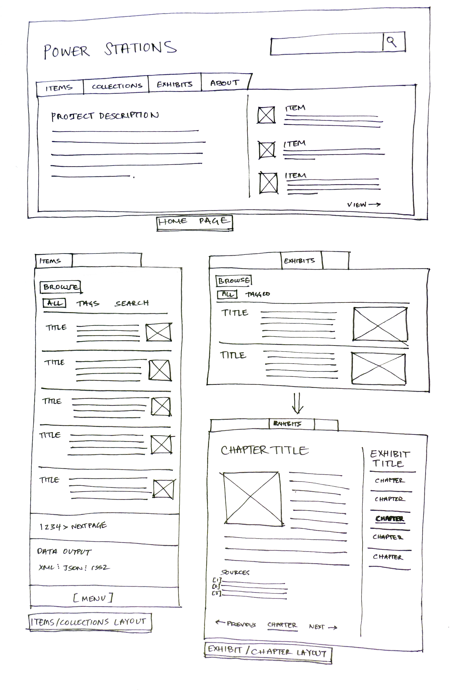 Wireframes of object/collection layout and exhibit layout