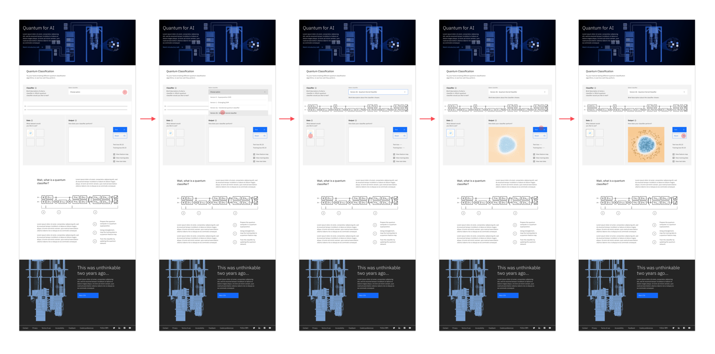 Initial user experience flow of hackathon demo prototype, built in sketch and tested with users with Invision