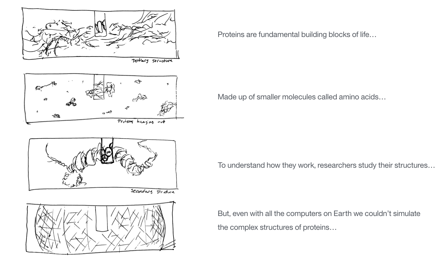Initial hand-sketched storyboards with text markers for related content.
