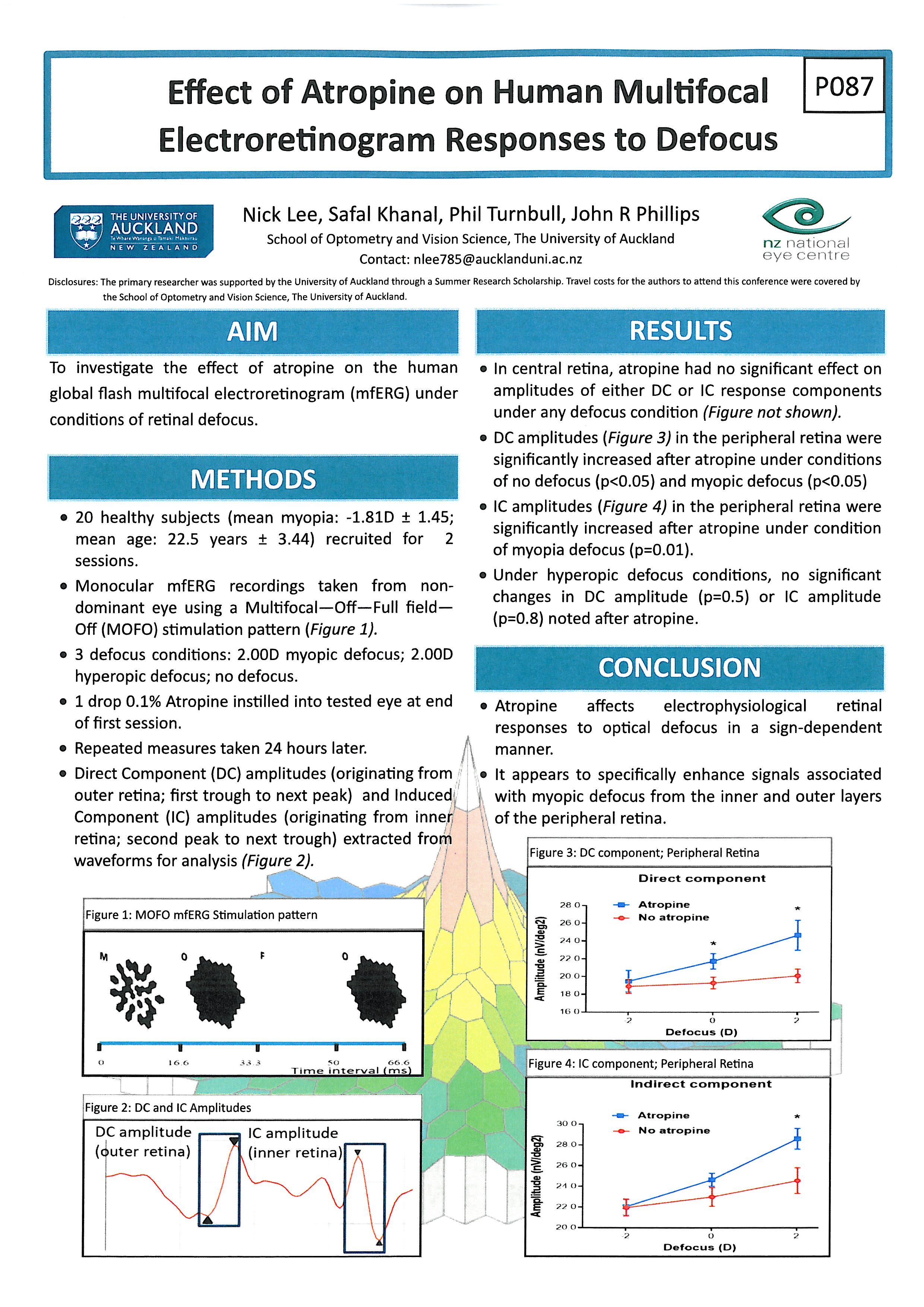 Nick's scientific poster presented at the International Myopia Conference (Birmingham, 2017) by Nick Lee, Safal Khanal, Phillip Turnbull and John Phillips. For more information please contact:  nlee785@aucklanduni.ac.nz .