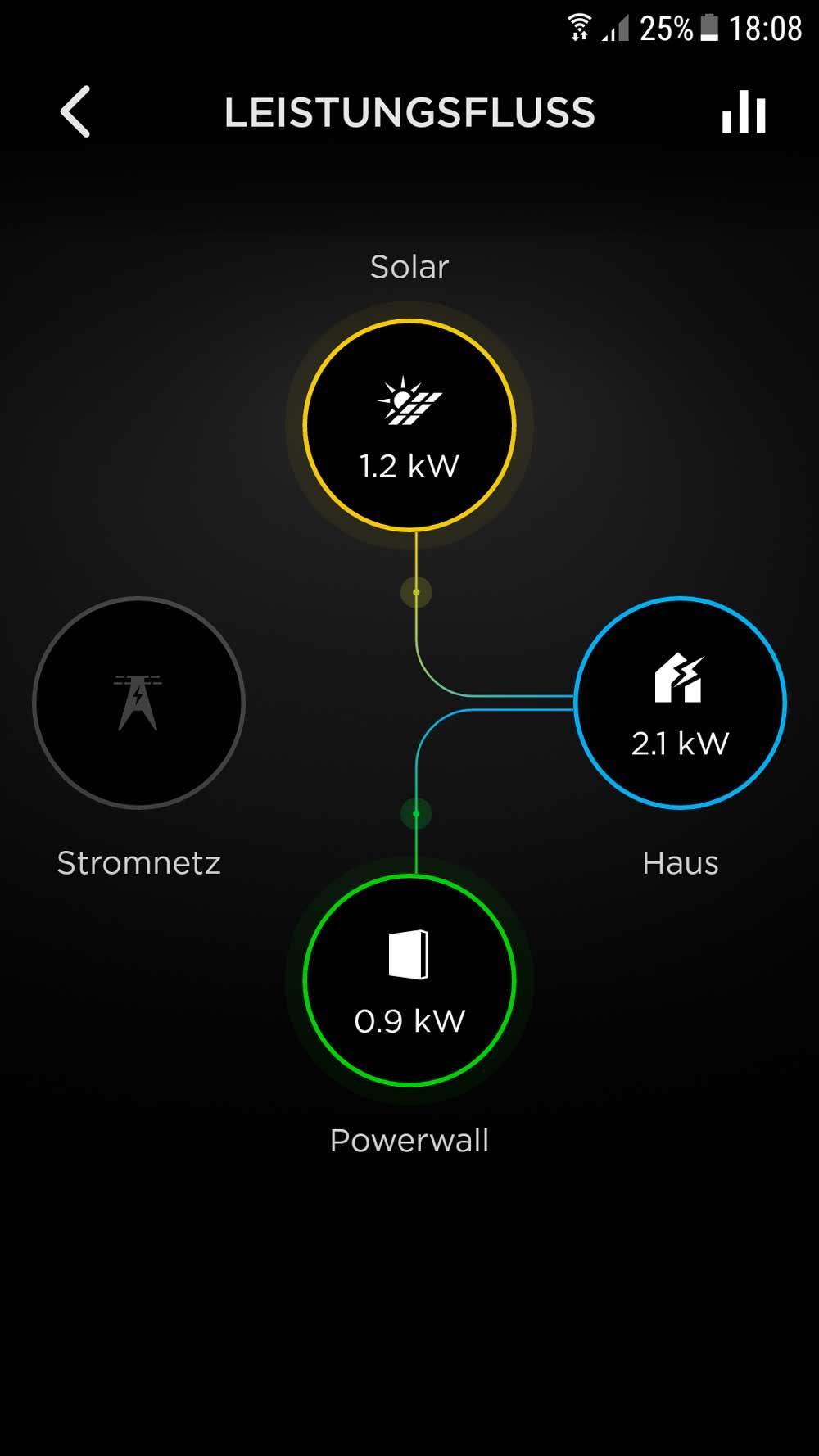 Screenshot_1-Leistungsfluss.jpg