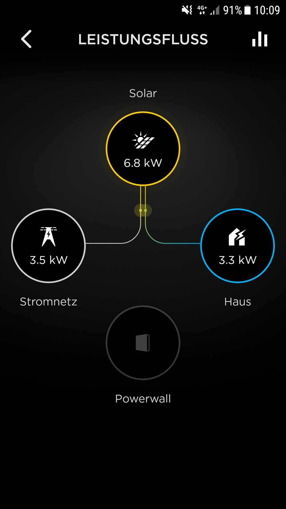 Screenshot_2-Leistungsfluss.jpg