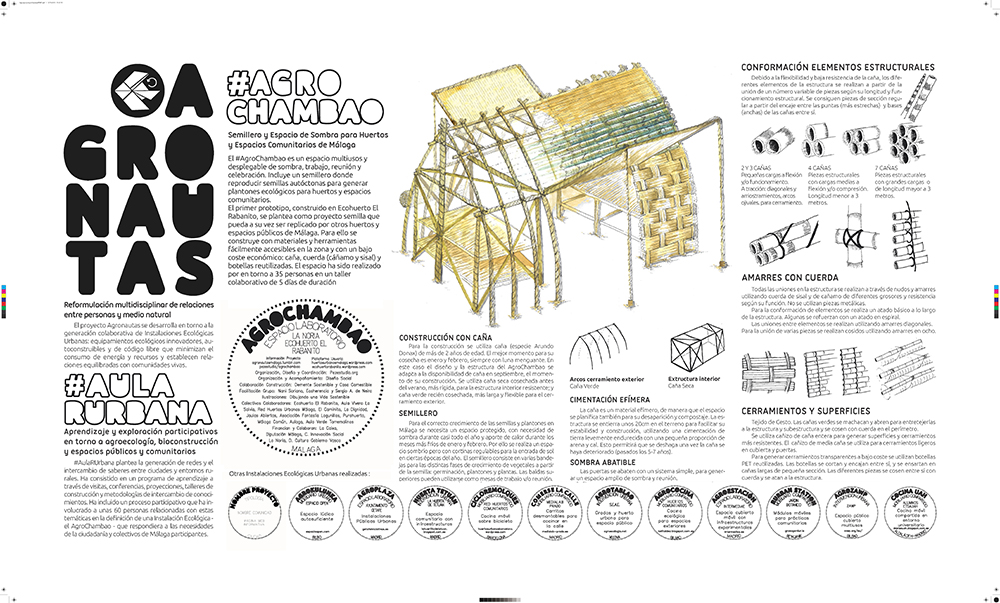 Infografikk om en grønnhus laget av naturell materialle