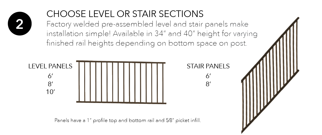 Metal Works Level or Stair Options